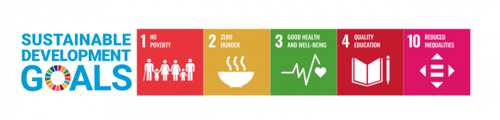 SDGs for Jennifer Brady: No poverty; zero hunger; good health and well-being; quality education