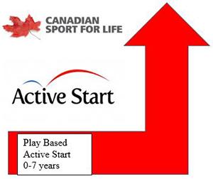 Active Start