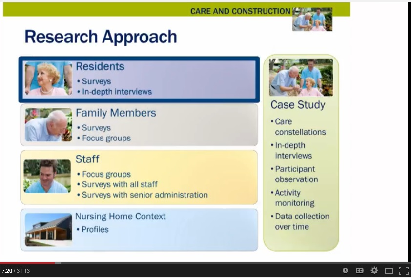 Care and Construction