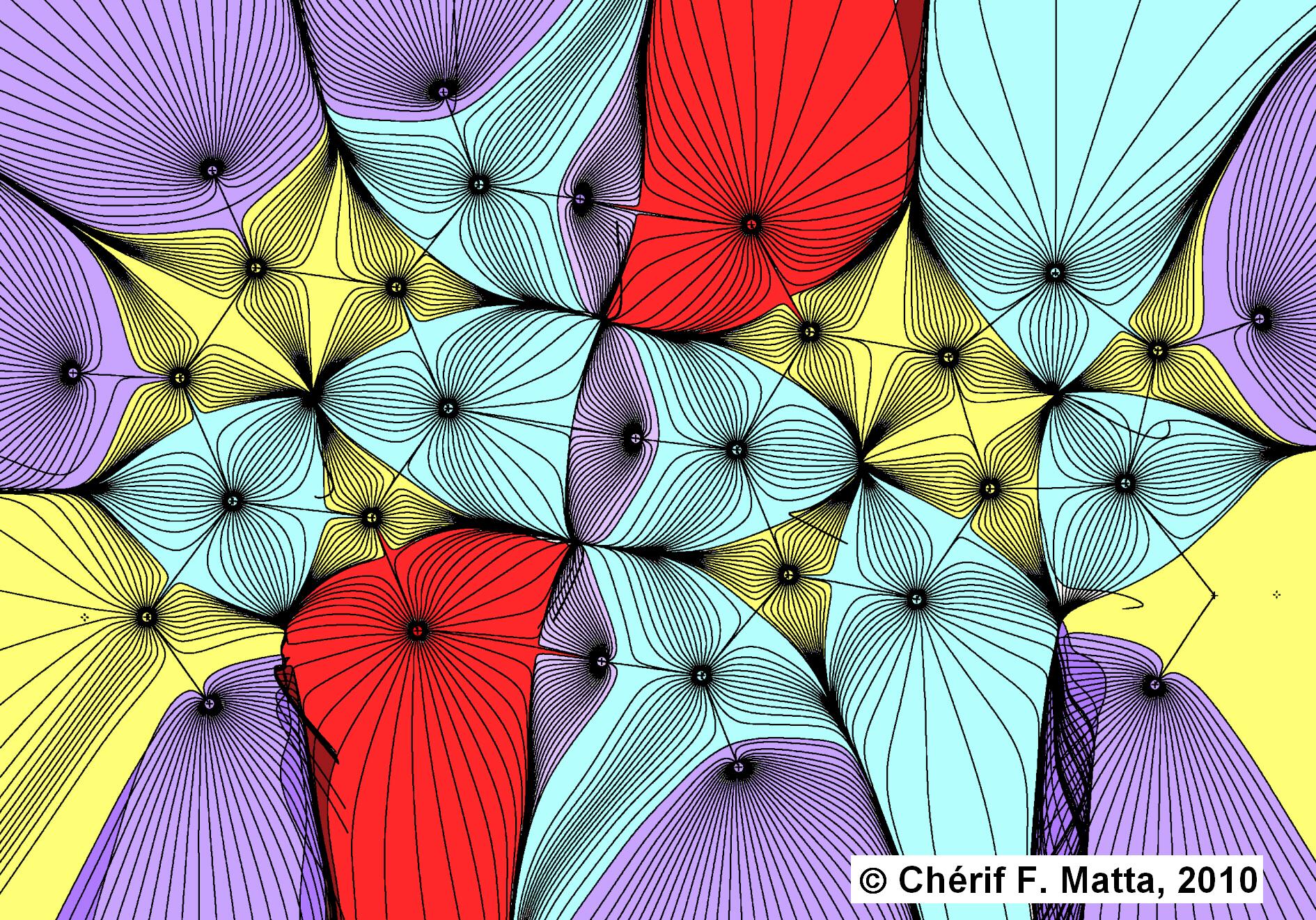 gradient vector field of GC