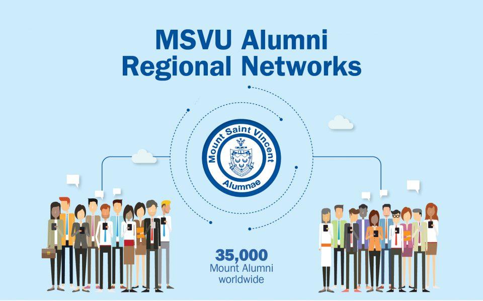 MSVU Regional Networks Banner