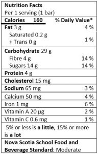 Nutrition Facts Table for Beyond Breakfast Bars