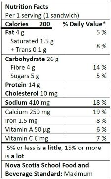 Nutrition Facts Table for 1 serving (1 sandwich)