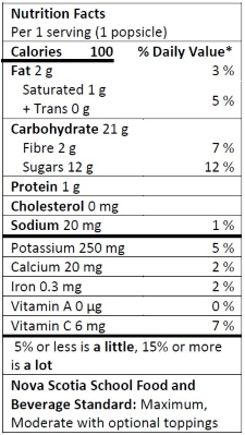 Nutrition Facts Table for 1 Breakfast Banana Popsicle