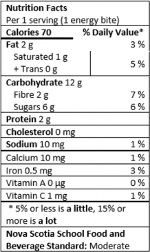 Nutrition Facts Table for 1 serving (1 energy bite)