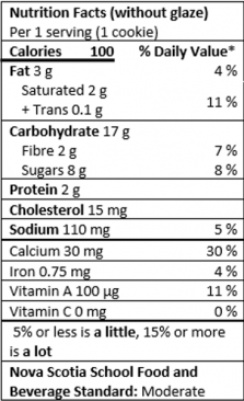 Nutrition Facts Table for 1 serving (1 cookie)