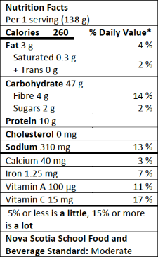 Nutrition Facts Table for 1 serving (138 grams)