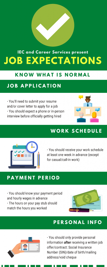 Know What Is Normal In Job Interview Process